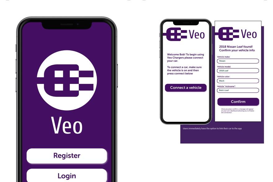 Veo App Spreads